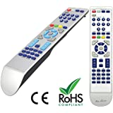 RM-Series Replacement Remote Control for SHARP HTSB200