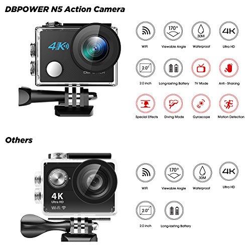 DBPOWER-4K-Action-Cam-WIFI-Sport-Action-Camera-Full-HD-20MP-170-GrandangolareTelecamera-subacquea-con-2-batterie-e-accessori-per-nuoto-ciclismo-e-altri-sport-allaperto-nuova-versione-2017