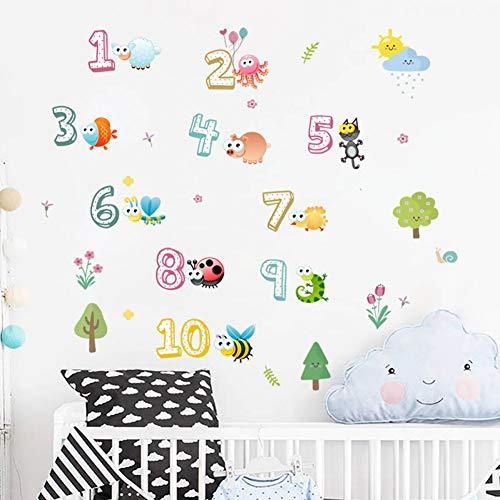 WAYDQT Zahlen 1-10 Wandaufkleber Für Kinderzimmer Dekorationen Niedlichen Tiere Hause PVC Klassenzimmer Dekor Wandbild Wandkunst DIY Aufkleber