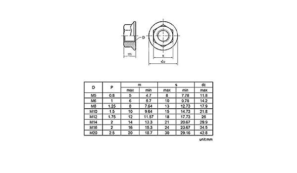 WUXUN-PHONE CASE Nuts 10//25//50//55pcs Stainless Steel Hexagon Flange Nut M3 M4 M5 M6 M8 M10 M12 Zinc Plated Carbon Steel Flange Nut DIN6923 Color : Carbon Steel, Size : M12 10pcs