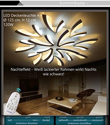 Deckenlampe LED Leuchte Deckenleuchte Deckenstrahler Lichtfarbe einstellbar