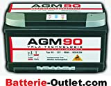 Autobatterie Starterbatterie Panther AGM 12V 90Ah 900A