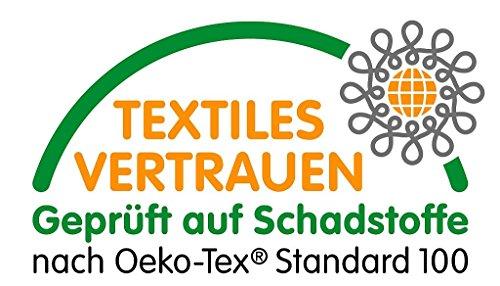 badtex24 Spannbettlaken 90 100 x 200 Spannbetttuch Bettlaken Jersey 100% Baumwolle 24 Farben Petrol 90x190-100x200cm - 3