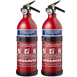 2xKidde KSPS1X Fire Extinguisher Multi Purpose 1.0kg ABC