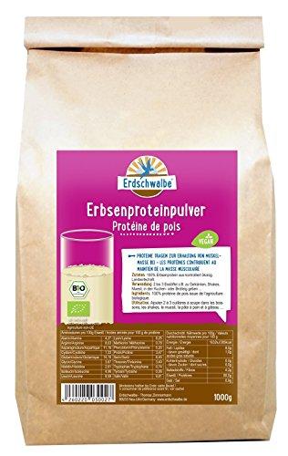 Bio-erbsen (Erdschwalbe Bio Erbsenprotein / Vegan und glutenfreies Eiweißpulver / 1 Kg)