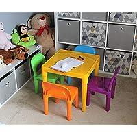 HOME HUT, Juego de Mesa y sillas Grandes de plástico para niños – Regalo para niños y niñas