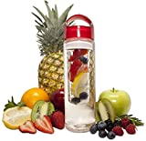 Best Detox Products - **FLASH SALE TODAY** Fruit Infuser Water Bottle 24 Review