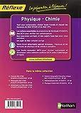 Image de Physique Chimie - Bac STI2D - STL