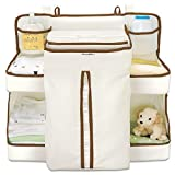 The Munchkin Nappy Change Organiser keeps nappies, wipes and accessories organised and handy, it easily attaches to cots, dressers, changing tables, walls or doors. A handy nappy dispenser provides easy-access without nappies falling out, inc...