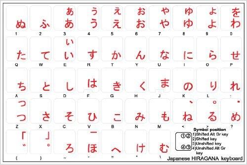 Pegatinas teclado Japonés transparente letras ROJAS