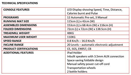 51LKpXwTTAL - PremierFit T330 - Motorised Electric Treadmill/Folding Running Machine with 20-Level Automatic Incline - Heart Rate Monitor, AUX/USB/SD Inputs and Speakers - 4.5HP Motor