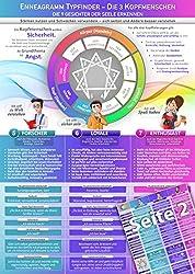 Enneagramm Typfinder - Die 3 Kopfmenschen   Die 9 Gesichter der Seele erkennen: - Stärken nutzen und Schwächen verwandeln - sich selbst und Andere besser verstehen