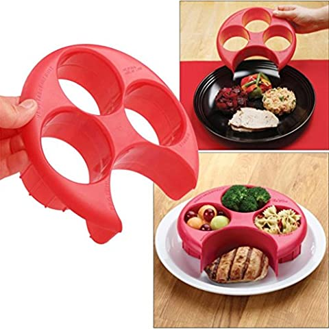 FEITONG Meal Measure Portion Control Cooking Tools with Kitchen Food Plate (Red)