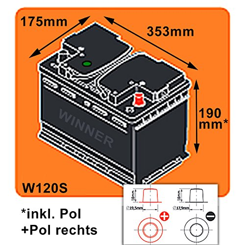 Solarakku 120Ah Solarbatterie Versorgungsbatterie Wohnmobil Batterie Boot zyklenfest 100Ah -