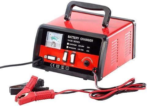 Lescars Profi Ladegerät: Automatisches Profi-Batterieladegerät 12 V / 24 V, max. 15 A (Profi Ladegerät (Pkw Batterieladegerät)