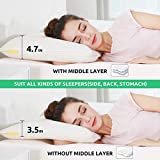 "Yozo Orthopedic Memory Foam Pillow for Neck & Back Support Sleeping Bed Pillow with Removable Zipper Cover - King Size (24""x16""x5.2"") or (61cm*41cm)"