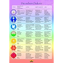 7 Chakras Deutsch