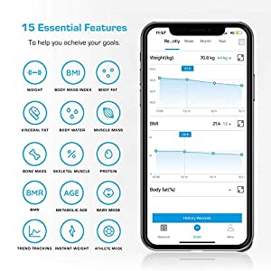 Active Era® Smart Body Fat Scales - Bluetooth Digital Bathroom Scales with 15 Essential Features - High Precision Body Weight, Body Mass Index (BMI), Visceral Fat - Free Smartphone App (White)