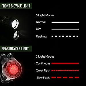 LE Luces de bicicleta LED Potente 3 modos 200 lúmenes, Resistente al agua, Luz delantera y luz trasera, Pilas incluidas