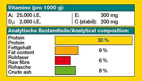 JBL NovoRift 30293 Alleinfutter für aufwuchsfressende Buntbarsche, Sticks 250 ml