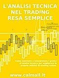 L'ANALISI TECNICA NEL TRADING RESA SEMPLICE - Come costruire e interpretare i grafici di analisi tecnica per migliorare la propria attività di trading online.