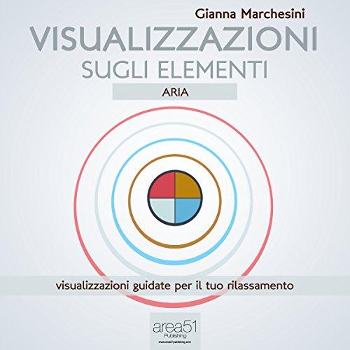Visualizzazione sugli elementi: Aria  Audiolibri