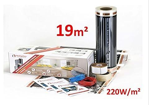 Film Chauffant Electrique - Heating floor - 19m2 Kit de électrique