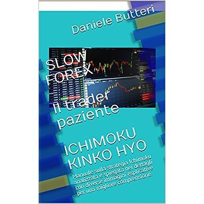 Slow Forex Il Trader Paziente Ichimoku Kinko Hyo: Manuale Sulla Strategia Ichimoku Analizzata E Spiegata Nei Dettagli Con Diverse Immagini Esplicative Per Una Migliore Comprensione.