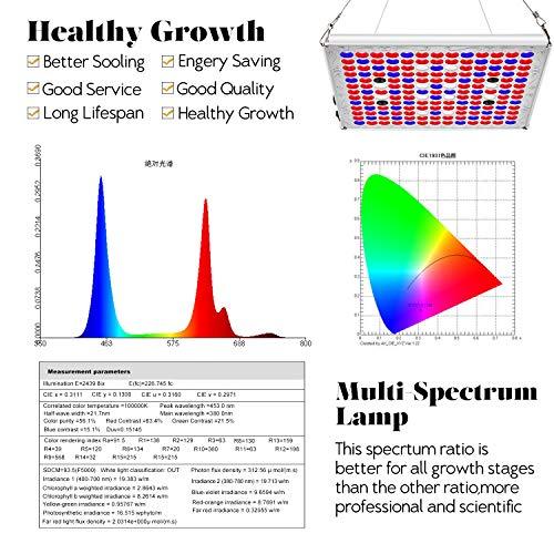 Pflanzenlampe 75W TOPLANET, Aktualisieren Reflektor Led Grow Light Panel mit IR Rot Blau Licht für Gewächshaus Hydroponik Grow Box Veg Wachstum - 3