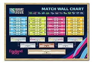Poster Graphique Match Coupe du Monde de Rugby 2015 Hêtre Encadré& Satin Mat Feuilleté - 96,5 x 66 cm