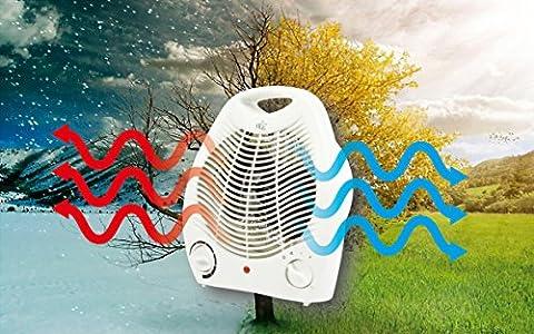 1000W + 2000W Heizlüfter Heizgerät Heizer Heizung elektro elektrisch Badezimmer