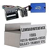 Lenkradfernbedienung Adapter Ford verschiedene Modelle (Quadlock) >