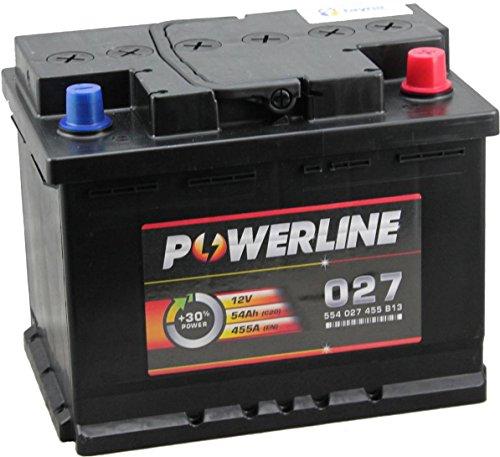Preisvergleich Produktbild 027 Powerline Autobatterie 12V