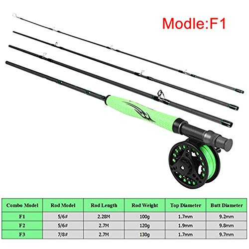 You will think of me Portable Fly Fishing Rod Reel Combo Carbon Fiber Fly Rod Pole Gloves Pliers Flies with Carry Case Complete Package,White -