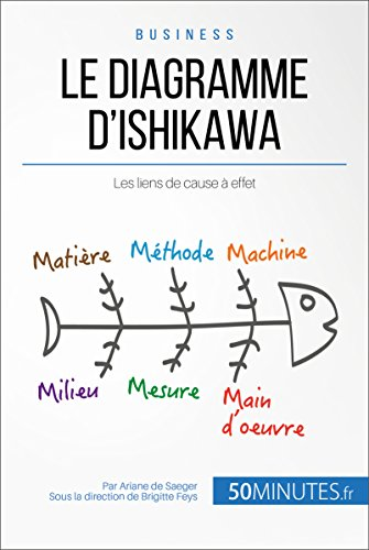Le diagramme d'Ishikawa: Les liens de cause  effet (Gestion & Marketing t. 5)