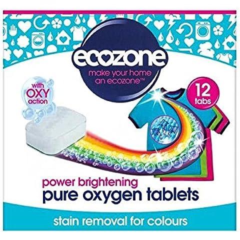 Ecozone Smacchiatore E Brillantante Per I Colori Oxy Azione 12 Compresse 240G