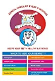 #8: Dental Dentist Poster Healthy & Strong Wall Poster Print on Art Paper 13x19 Inches