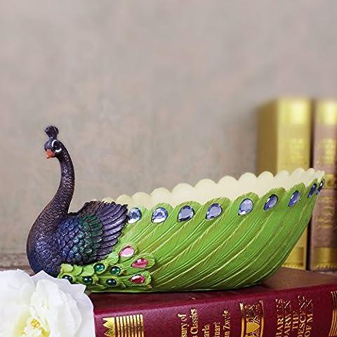 SGP piatto di frutta / ornamenti / soggiorno creativo / Coffee House / secco piatto di frutta / lusso retrò / piatto di frutta europea