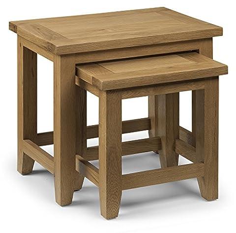 Julian Bowen Light Astoria Nest of Tables, Waxed