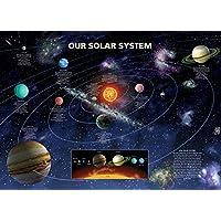 Our Solar System PO7044 Maxi Poster, Multi-Colour