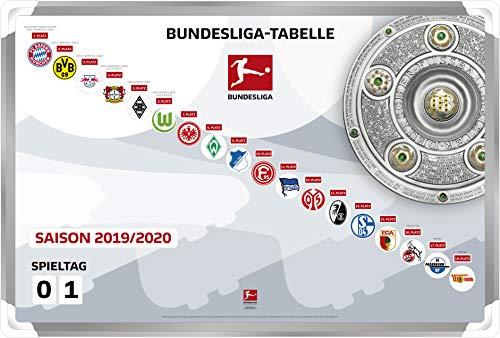 DFL Deutsche Fussball Liga 1. Bundesliga - Magnettabelle (2019-2020)
