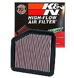 Best K&N Fuel Filters - K&N 33-2345 Replacement Air Filter Review