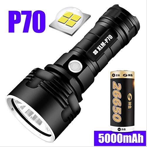 TVKL Taschenlampe, superleistungsstark, taktische LED-Taschenlampe, USB wiederaufladbar,