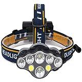 8 Luce In Lega Di Alluminio Luce Testa Di Ricarica Esterna Sport Impermeabile Multi Lampada Testa Tallone Indossando Una Forte Luce