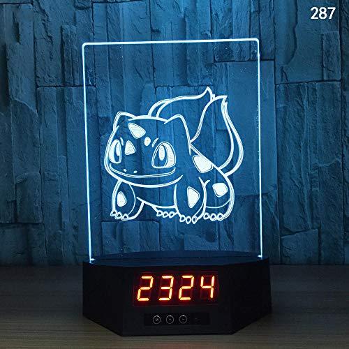 3D Illusion Lampe Nachtlicht optische Lampe Schreibtischlampe Kreative Smart-Home-Touch-Sensor-Nachtlicht-USB-Tischlampe der Induktion 3D, 287, bunt, Fernbedienung, Note - Smart Der Basketball Sensor