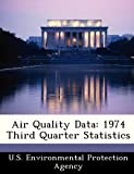 Air Quality Data: 1974 Third Quarter Statistics