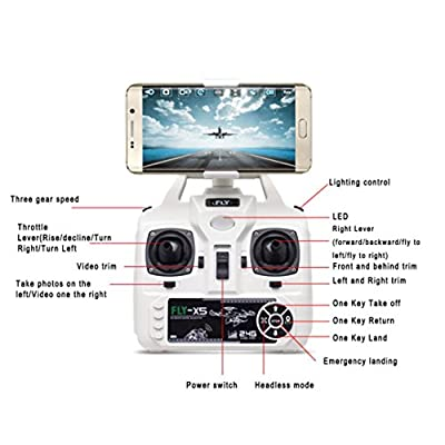 Drone with Camera, ADESHOP X52 WIFI Camera FPV Altitude Hold Quadcopter With APP operation, 360 Degree Rollover, One Key Automatic Return, Throwing Flight and Hovering control