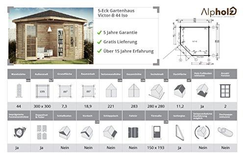 Modernes 5-Eck Holz Gartenhaus VICTOR - 7
