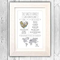 Personalised new home gift/First 1st home/Family infographic personalised print/birthday anniversary new home gift VA037