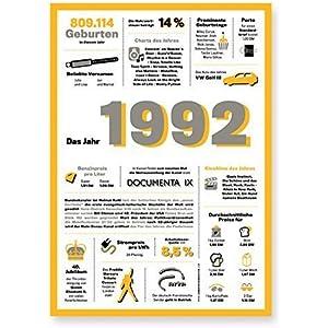 Tolle Geschenkidee: Jahreschronik 1992